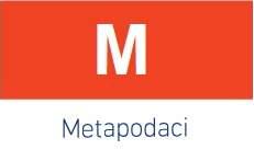Ikona-Metapodaci